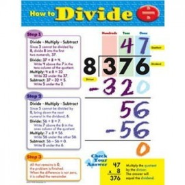 HOW TO DIVIDE CHART
