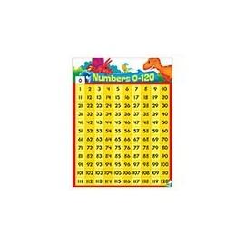 NUMBERS 0-120 DINO MITE PALS CHART